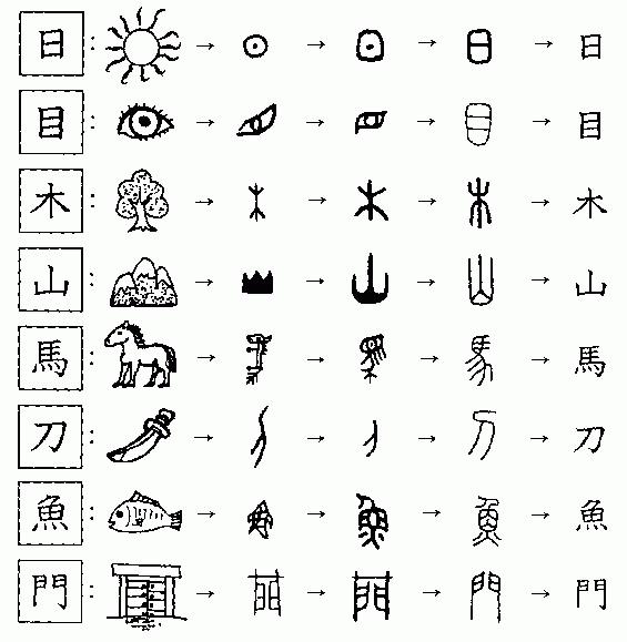 Evolution of Tattoos Essay Example 620 words GradesFixer