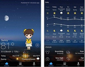 Top Apps for China Travelers Expats